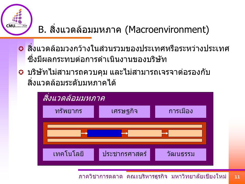 ภาควิชาการตลาด คณะบริหารธุรกิจ มหาวิทยาลัยเชียงใหม่ 11 สิ่งแวดล้อมมหภาค B. สิ่งแวดล้อมมหภาค (Macroenvironment)  สิ่งแวดล้อมวงกว้างในส่วนรวมของประเทศห
