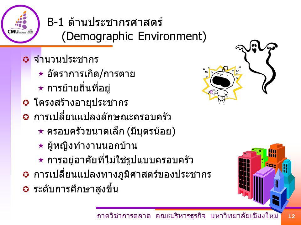 ภาควิชาการตลาด คณะบริหารธุรกิจ มหาวิทยาลัยเชียงใหม่ 12 B-1 ด้านประชากรศาสตร์ (Demographic Environment)  จำนวนประชากร  อัตราการเกิด/การตาย  การย้ายถ