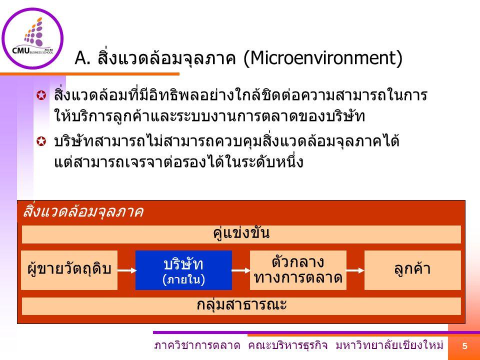 ภาควิชาการตลาด คณะบริหารธุรกิจ มหาวิทยาลัยเชียงใหม่ 5 A. สิ่งแวดล้อมจุลภาค (Microenvironment)  สิ่งแวดล้อมที่มีอิทธิพลอย่างใกล้ชิดต่อความสามารถในการ