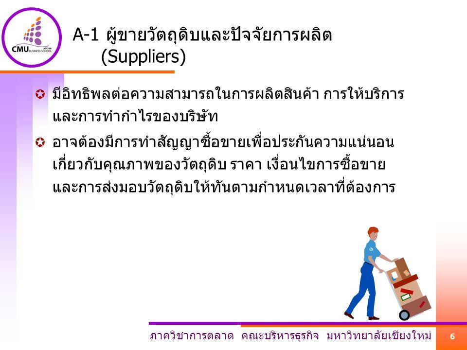 ภาควิชาการตลาด คณะบริหารธุรกิจ มหาวิทยาลัยเชียงใหม่ 7 A-2 ตัวกลางทางการตลาด (Marketing Intermediaries)  คนกลาง (Middlemen)  ธุรกิจกระจายสินค้า (Physical Distribution Firms)  ธุรกิจคลังสินค้า (Warehousing Firms)  ธุรกิจขนส่งสินค้า (Transportation Firms)  ธุรกิจอำนวยความสะดวกทางการตลาด (Marketing Services Agencies)  ธุรกิจสนับสนุนบริการทางการเงิน (Financial Intermediaries)
