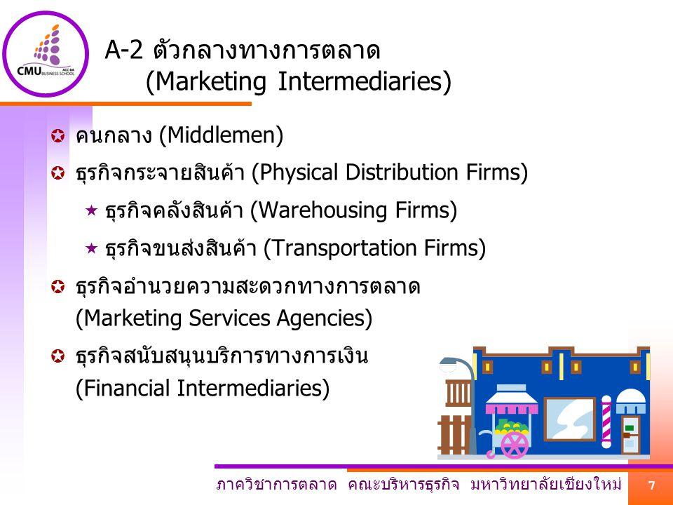 ภาควิชาการตลาด คณะบริหารธุรกิจ มหาวิทยาลัยเชียงใหม่ 7 A-2 ตัวกลางทางการตลาด (Marketing Intermediaries)  คนกลาง (Middlemen)  ธุรกิจกระจายสินค้า (Phys