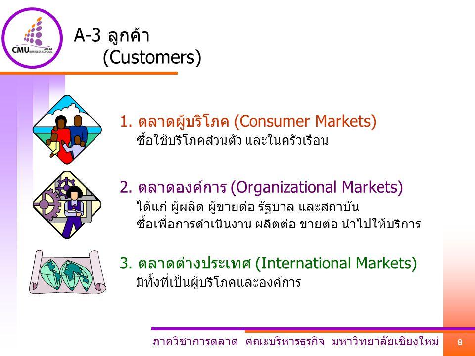 ภาควิชาการตลาด คณะบริหารธุรกิจ มหาวิทยาลัยเชียงใหม่ 8 A-3 ลูกค้า (Customers) 1. ตลาดผู้บริโภค (Consumer Markets) ซื้อใช้บริโภคส่วนตัว และในครัวเรือน 2
