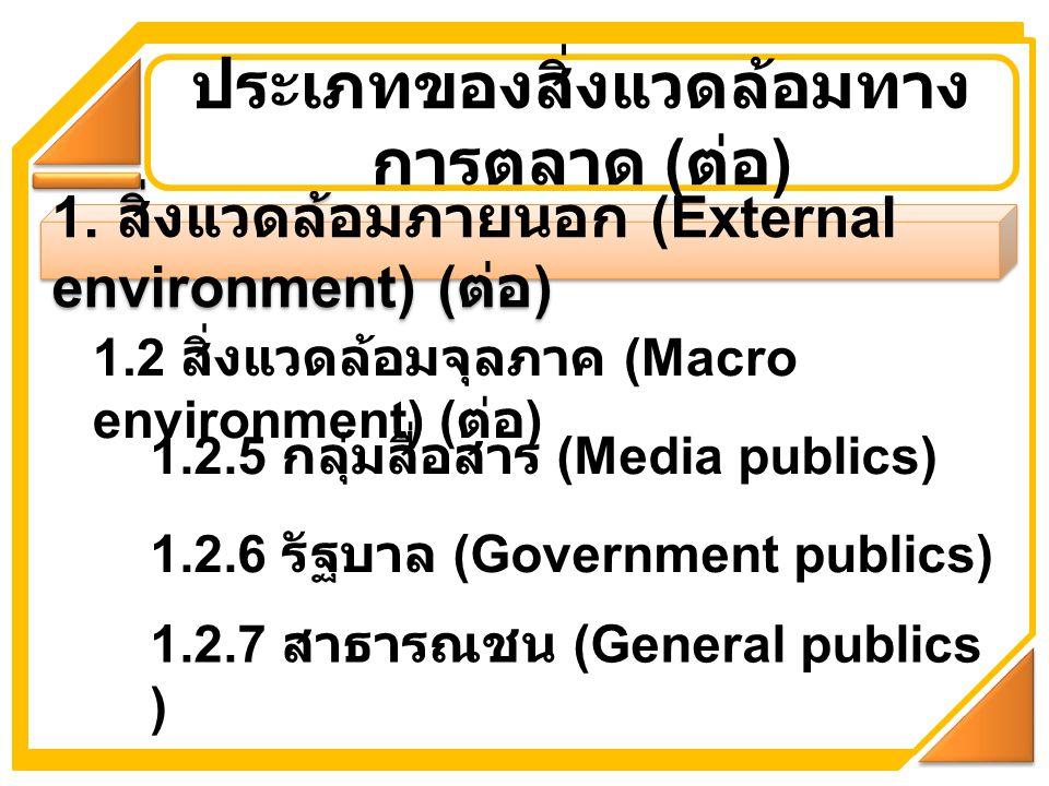 1. สิ่งแวดล้อมภายนอก (External environment) ( ต่อ ) ประเภทของสิ่งแวดล้อมทาง การตลาด ( ต่อ ) 1.2 สิ่งแวดล้อมจุลภาค (Macro environment) ( ต่อ ) 1.2.5 กล
