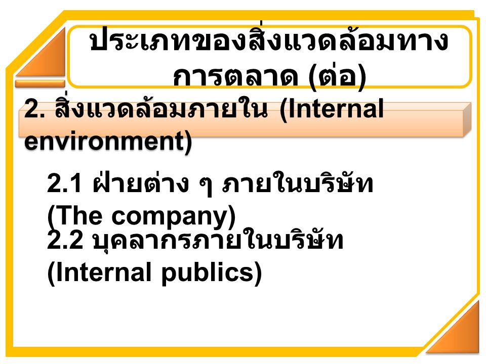 2. สิ่งแวดล้อมภายใน (Internal environment) ประเภทของสิ่งแวดล้อมทาง การตลาด ( ต่อ ) 2.1 ฝ่ายต่าง ๆ ภายในบริษัท (The company) 2.2 บุคลากรภายในบริษัท (In