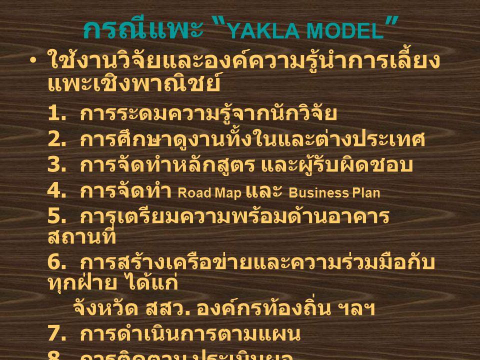 กรณีแพะ YAKLA MODEL ใช้งานวิจัยและองค์ความรู้นำการเลี้ยง แพะเชิงพาณิชย์ 1.