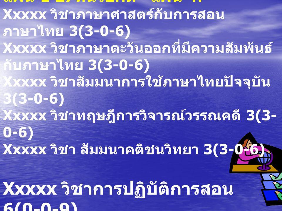 รายวิชาบังคับเฉพาะสาขา ( แผน ก 21 หน่วยกิต แผน ข 27 หน่วยกิต แผน ก Xxxxx วิชาภาษาศาสตร์กับการสอน ภาษาไทย 3(3-0-6) Xxxxx วิชาภาษาตะวันออกที่มีความสัมพันธ์ กับภาษาไทย 3(3-0-6) Xxxxx วิชาสัมมนาการใช้ภาษาไทยปัจจุบัน 3(3-0-6) Xxxxx วิชาทฤษฎีการวิจารณ์วรรณคดี 3(3- 0-6) Xxxxx วิชา สัมมนาคติชนวิทยา 3(3-0-6) Xxxxx วิชาการปฏิบัติการสอน 6(0-0-9)