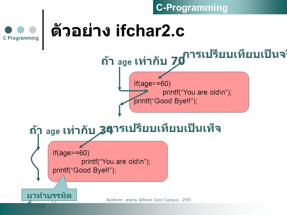 "จันทร์ดารา สุขสาม @Rmuti Surin Campus : 2555 11 ตัวอย่าง ifchar2.c C Programming C-Programming If(age>=60) printf(""You are old\n""); printf(""Good Bye!!"