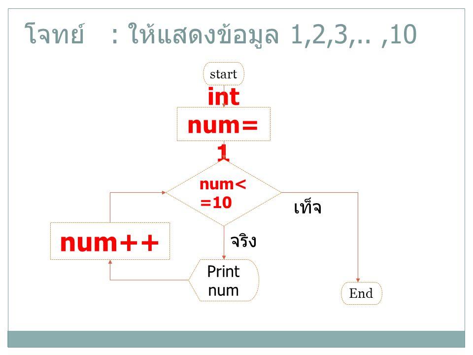 โจทย์ : ให้แสดงข้อมูล 1,2,3,..,10 int num= 1 num< =10 จริง เท็จ num++ start Print num End