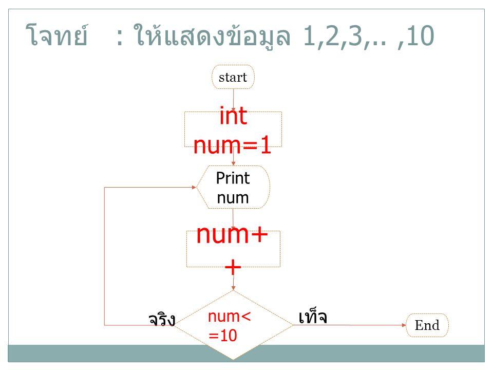 โจทย์ : ให้แสดงข้อมูล 1,2,3,..,10 int num=1 num< =10 จริง เท็จ num+ + start Print num End
