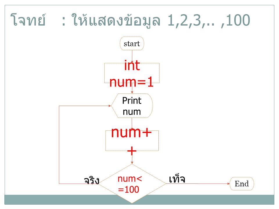โจทย์ : ให้แสดงข้อมูล 1,2,3,..,100 int num=1 num< =100 จริง เท็จ num+ + start Print num End