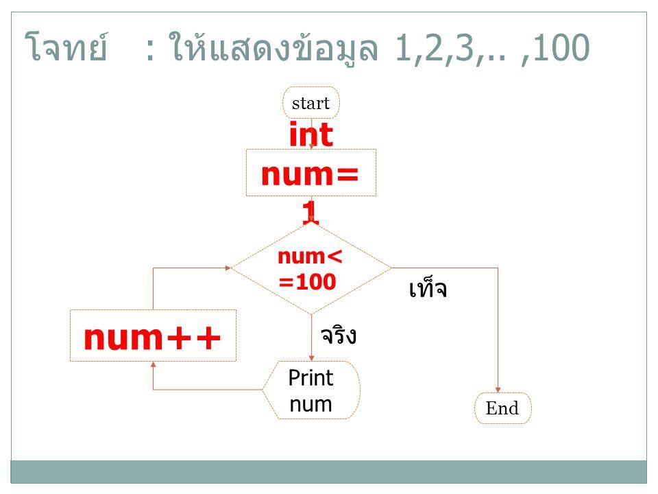 โจทย์ : ให้แสดงข้อมูล 1,2,3,..,100 int num= 1 num< =100 จริง เท็จ num++ start Print num End