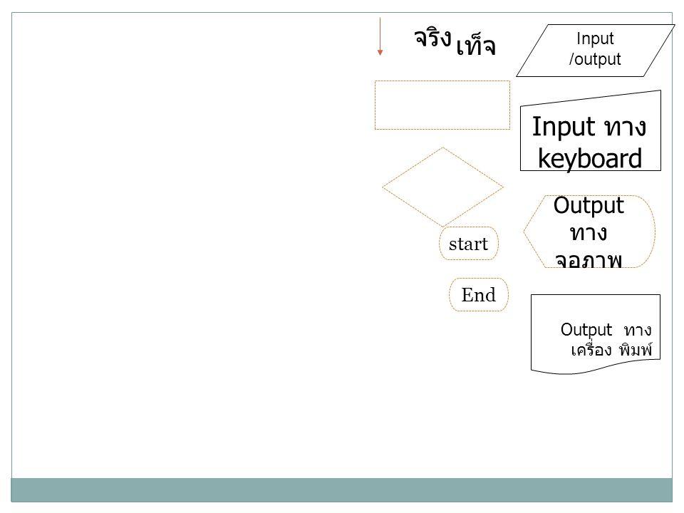 จริง เท็จ start Output ทาง จอภาพ End Input /output Input ทาง keyboard Output ทาง เครื่อง พิมพ์