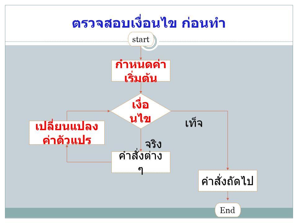 ทำ 1 รอบก่อน แล้วค่อย ตรวจสอบเงื่อนไข เงื่อ นไข คำสั่งต่าง ๆ ภายในลูป จริง เท็จ start End กำหนดค่ าตัวแปร เริ่มต้น ตัว แปรเปลี่ย นแปลงค่า