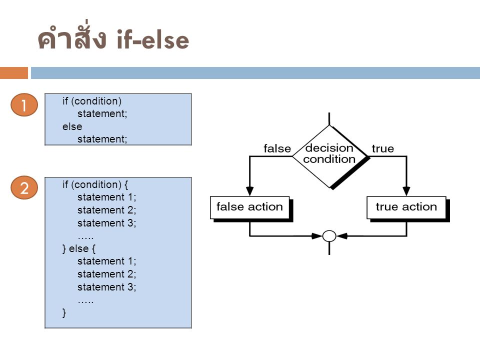 คำสั่ง if-else if (condition) statement; else statement; if (condition) { statement 1; statement 2; statement 3; …..
