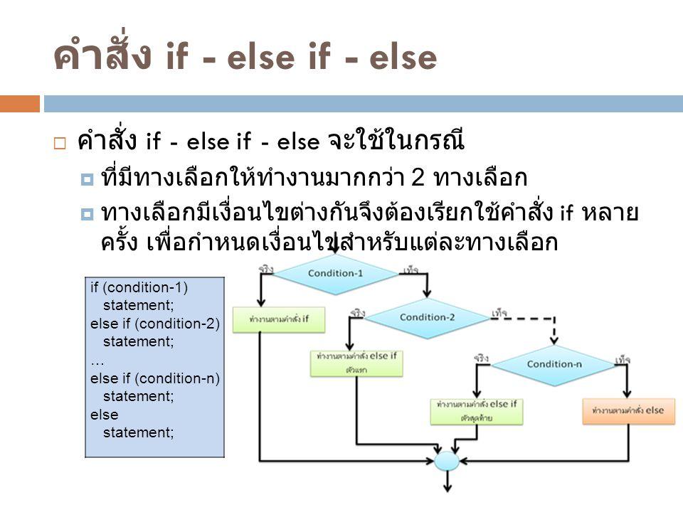 คำสั่ง if - else if - else  คำสั่ง if - else if - else จะใช้ในกรณี  ที่มีทางเลือกให้ทำงานมากกว่า 2 ทางเลือก  ทางเลือกมีเงื่อนไขต่างกันจึงต้องเรียกใช้คำสั่ง if หลาย ครั้ง เพื่อกำหนดเงื่อนไขสำหรับแต่ละทางเลือก if (condition-1) statement; else if (condition-2) statement; … else if (condition-n) statement; else statement;
