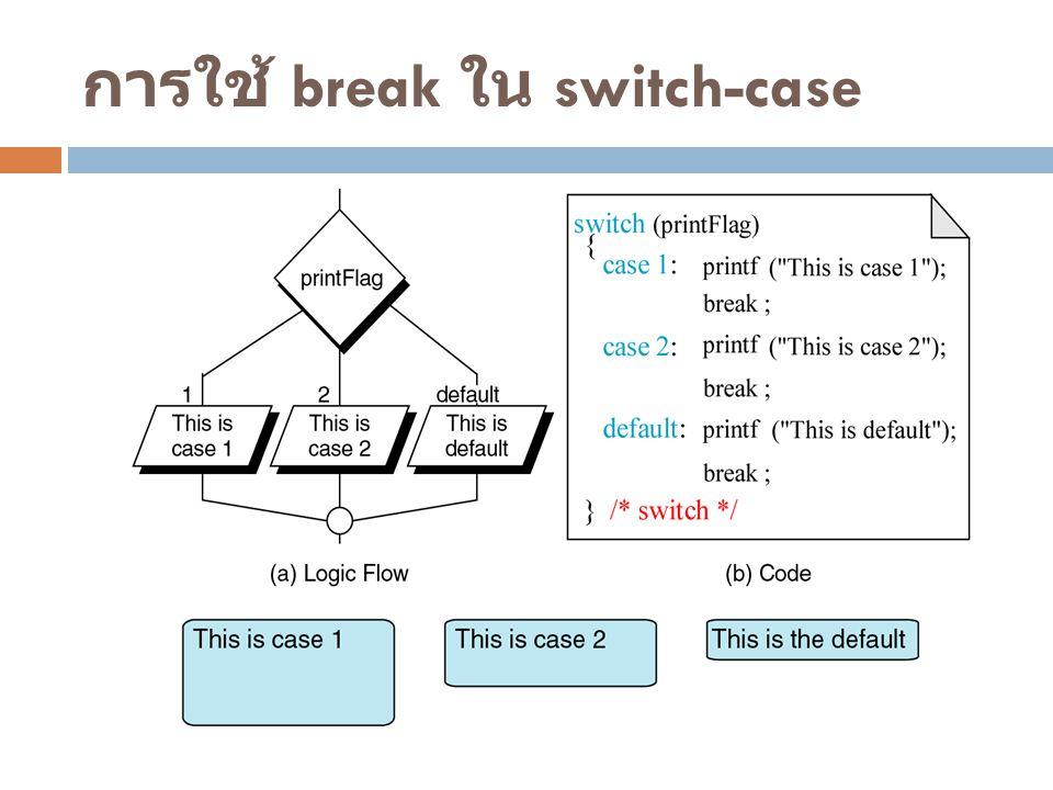 การใช้ break ใน switch-case
