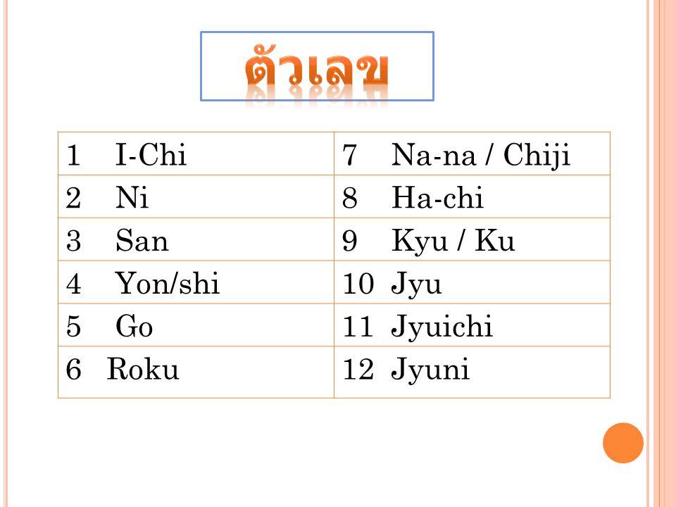 1 I-Chi7 Na-na / Chiji 2 Ni8 Ha-chi 3 San9 Kyu / Ku 4 Yon/shi10 Jyu 5 Go11 Jyuichi 6 Roku12 Jyuni