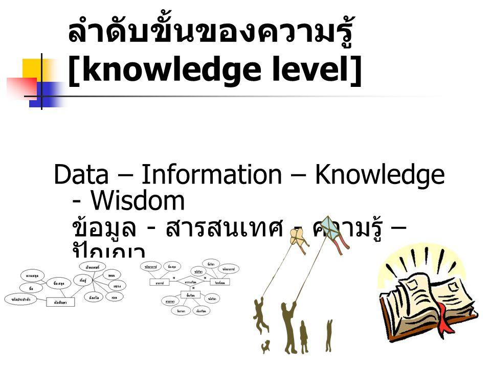 ลำดับขั้นของความรู้ [knowledge level] Data – Information – Knowledge - Wisdom ข้อมูล - สารสนเทศ - ความรู้ – ปัญญา