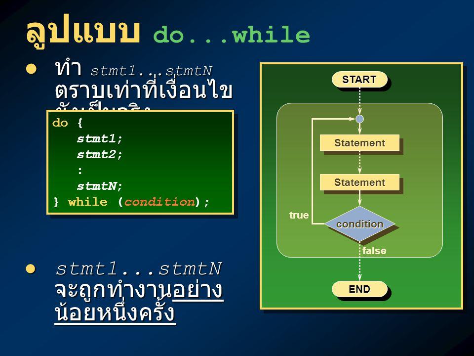 ลูปแบบ do...while ทำ stmt1...stmtN ตราบเท่าที่เงื่อนไข ยังเป็นจริง ทำ stmt1...stmtN ตราบเท่าที่เงื่อนไข ยังเป็นจริง stmt1...stmtN จะถูกทำงานอย่าง น้อยหนึ่งครั้ง stmt1...stmtN จะถูกทำงานอย่าง น้อยหนึ่งครั้ง ENDEND conditioncondition false STARTSTART StatementStatement StatementStatement true do { stmt1; stmt2; : stmtN; } while (condition); do { stmt1; stmt2; : stmtN; } while (condition);