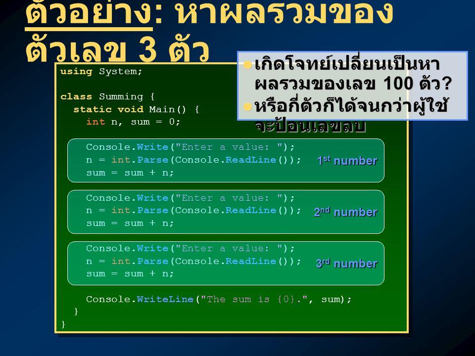 using System; class Summing { static void Main() { int n, sum = 0; Console.Write( Enter a value: ); n = int.Parse(Console.ReadLine()); sum = sum + n; Console.Write( Enter a value: ); n = int.Parse(Console.ReadLine()); sum = sum + n; Console.Write( Enter a value: ); n = int.Parse(Console.ReadLine()); sum = sum + n; Console.WriteLine( The sum is {0}. , sum); } using System; class Summing { static void Main() { int n, sum = 0; Console.Write( Enter a value: ); n = int.Parse(Console.ReadLine()); sum = sum + n; Console.Write( Enter a value: ); n = int.Parse(Console.ReadLine()); sum = sum + n; Console.Write( Enter a value: ); n = int.Parse(Console.ReadLine()); sum = sum + n; Console.WriteLine( The sum is {0}. , sum); } ตัวอย่าง : หาผลรวมของ ตัวเลข 3 ตัว 1 st number 2 nd number 3 rd number เกิดโจทย์เปลี่ยนเป็นหา ผลรวมของเลข 100 ตัว .
