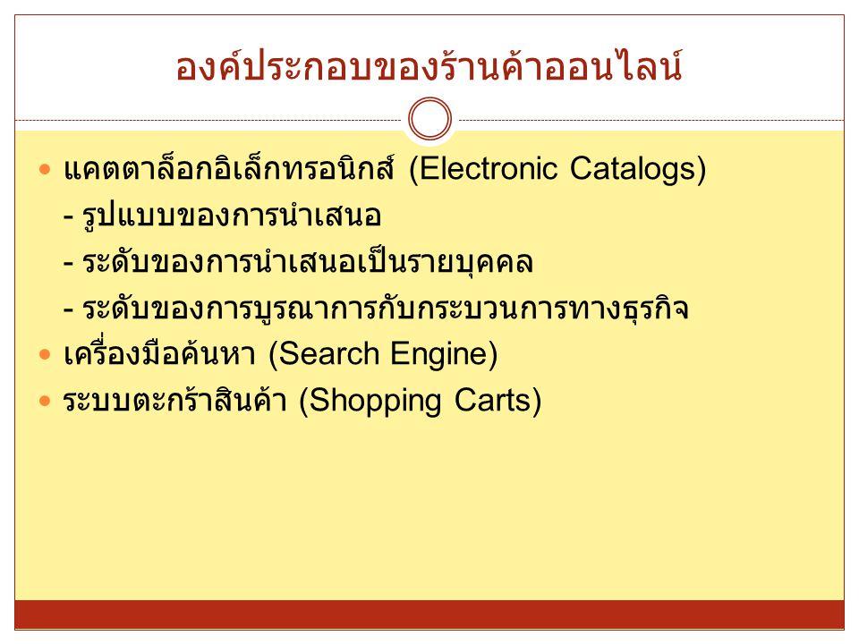 องค์ประกอบของร้านค้าออนไลน์ แคตตาล็อกอิเล็กทรอนิกส์ (Electronic Catalogs) - รูปแบบของการนำเสนอ - ระดับของการนำเสนอเป็นรายบุคคล - ระดับของการบูรณาการกั