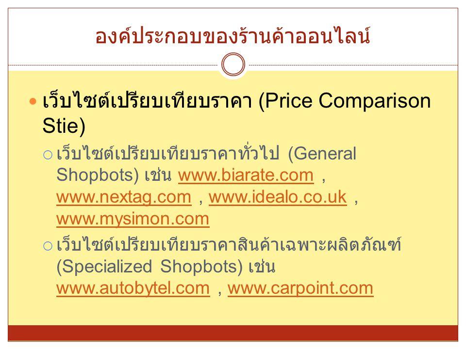 องค์ประกอบของร้านค้าออนไลน์ เว็บไซต์เปรียบเทียบราคา (Price Comparison Stie)  เว็บไซต์เปรียบเทียบราคาทั่วไป (General Shopbots) เช่น www.biarate.com, w