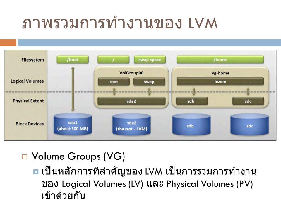 ภาพรวมการทำงานของ LVM  Volume Groups (VG)  เป็นหลักการที่สำคัญของ LVM เป็นการรวมการทำงาน ของ Logical Volumes (LV) และ Physical Volumes (PV) เข้าด้วยกัน
