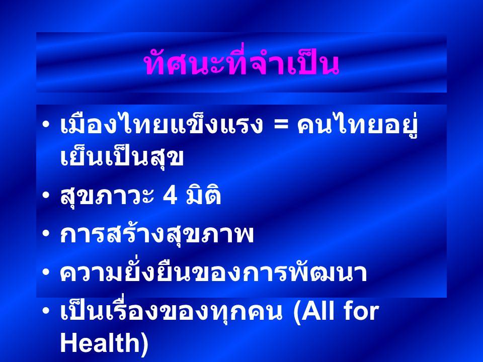 ทัศนะที่จำเป็น เมืองไทยแข็งแรง = คนไทยอยู่ เย็นเป็นสุข สุขภาวะ 4 มิติ การสร้างสุขภาพ ความยั่งยืนของการพัฒนา เป็นเรื่องของทุกคน (All for Health)