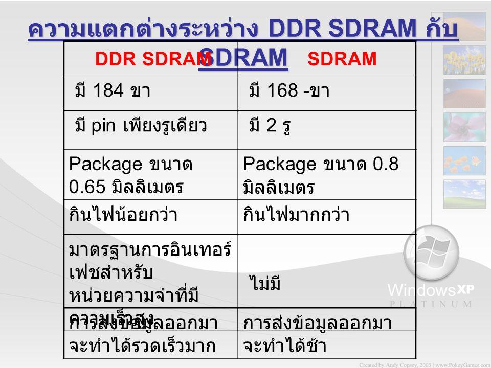 ความสำคัญของ DDR SDRAM - สามารถเข้ามาแก้ปัญหาคอคอดของ หน่วยความจำบนการ์ดแสดงผลได้ - ส่งผลให้ DDR-SDRAM กลายมาเป็นมาตรฐาน ของหน่วยความจำที่ใช้กันบนการ์ด 3 มิติ - ใช้ Module DIMM หรือ Dual In-line Memory Module โดย Module นี้เพิ่งจะกำเนิด มาไม่นานนัก มี datapath ถึง 64 bit โดยทั้งสอง ด้านของ circuite board จะให้สัญญาณที่ต่างกัน