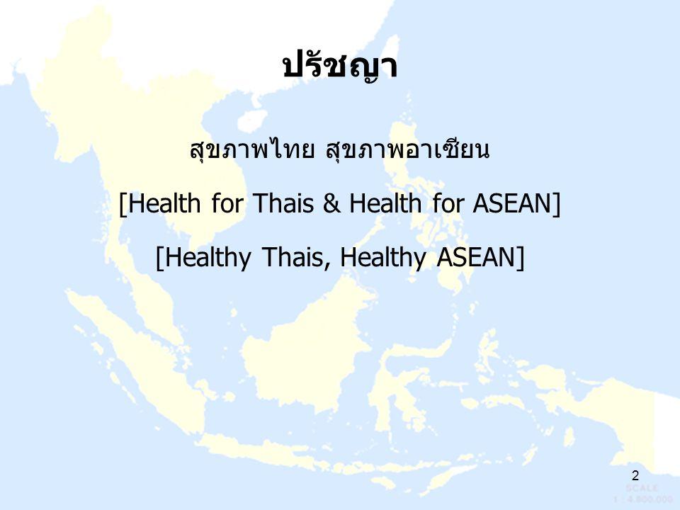 วิสัยทัศน์ ประเทศไทยมีความพร้อมและบทบาทนำ ด้านการพัฒนาสุขภาพในภูมิภาคอาเซียน 3