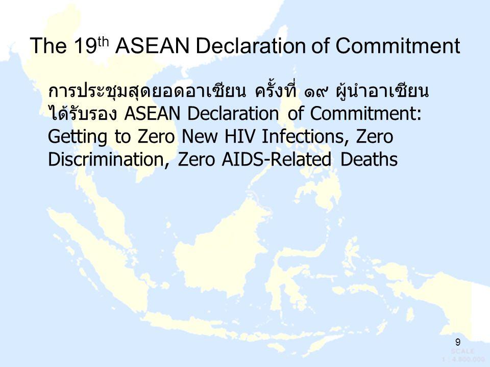 The 19 th ASEAN Declaration of Commitment การประชุมสุดยอดอาเซียน ครั้งที่ ๑๙ ผู้นำอาเซียน ได้รับรอง ASEAN Declaration of Commitment: Getting to Zero N