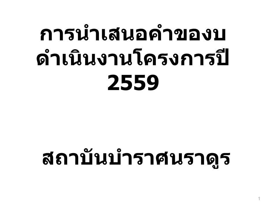 1 การนำเสนอคำของบ ดำเนินงานโครงการปี 2559 สถาบันบำราศนราดูร