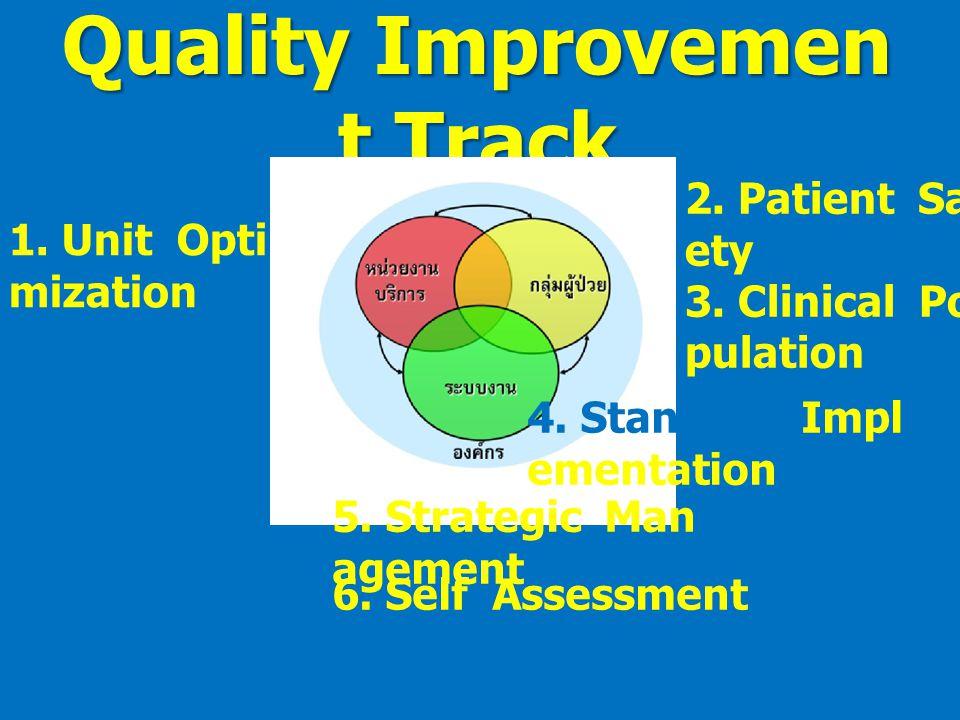 Quality Improvemen t Track 1. Unit Opti mization 2. Patient Saf ety 3. Clinical Po pulation 4. Standard Impl ementation 5. Strategic Man agement 6. Se