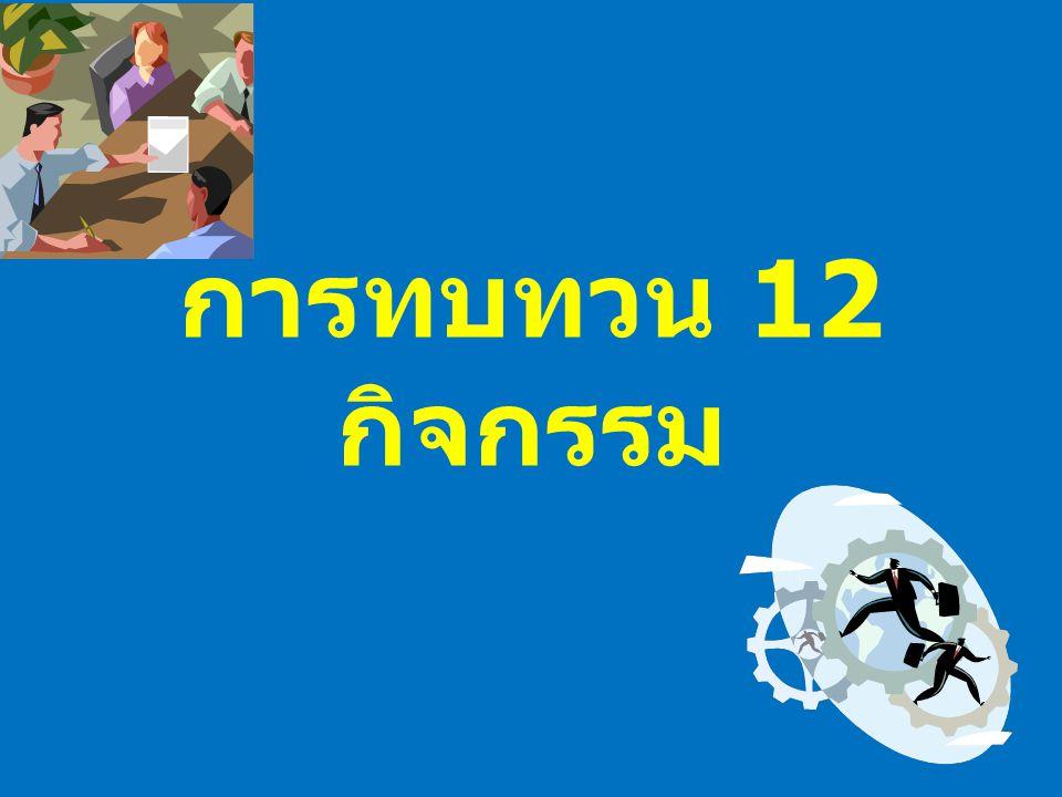 การทบทวน 12 กิจกรรม