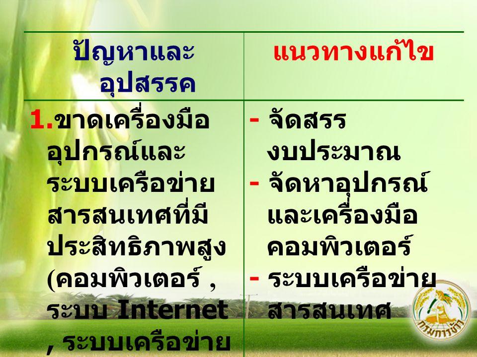 ปัญหาและ อุปสรรค ( ต่อ ) แนวทางแก้ไข ( ต่อ ) 3.