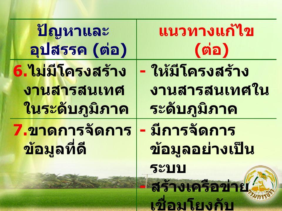 ปัญหาและ อุปสรรค ( ต่อ ) แนวทางแก้ไข ( ต่อ ) 6. ไม่มีโครงสร้าง งานสารสนเทศ ในระดับภูมิภาค - ให้มีโครงสร้าง งานสารสนเทศใน ระดับภูมิภาค 7. ขาดการจัดการ