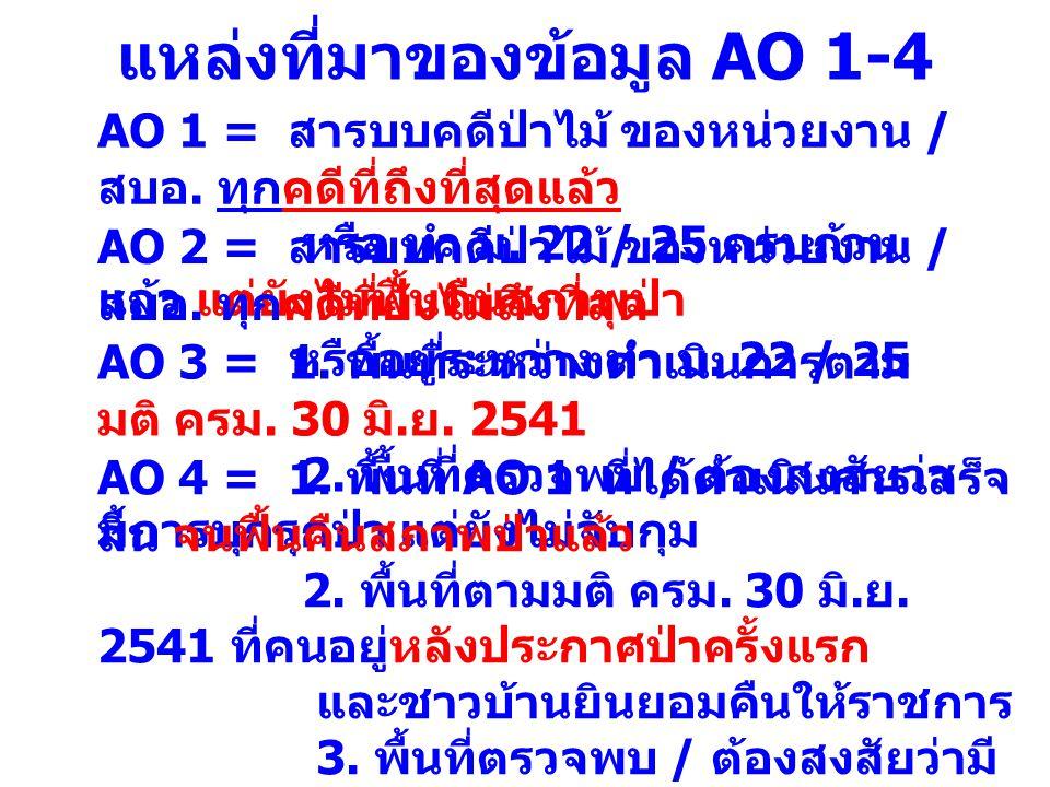 แหล่งที่มาของข้อมูล AO 1-4 AO 1 = สารบบคดีป่าไม้ ของหน่วยงาน / สบอ. ทุกคดีที่ถึงที่สุดแล้ว หรือ ทำ ม. 22 / 25 ครบถ้วน แล้ว แต่ยังไม่ฟื้นคืนสภาพป่า AO