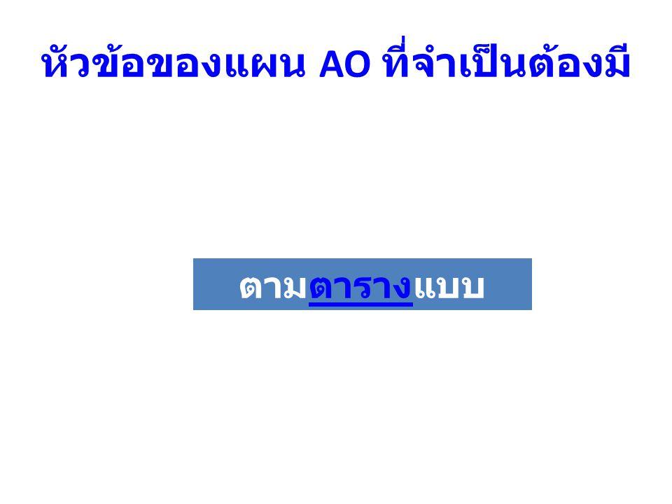 หัวข้อของแผน AO ที่จำเป็นต้องมี ตามตารางแบบ ข้อมูล AOตาราง