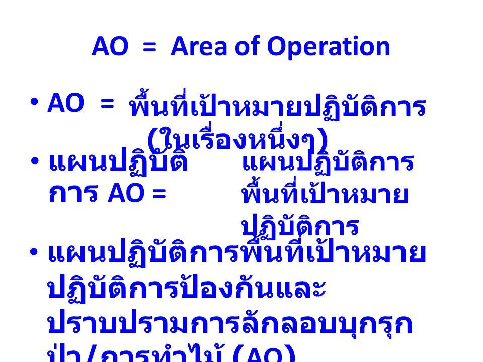 AO = Area of Operation AO = แผนปฏิบัติการพื้นที่เป้าหมาย ปฏิบัติการป้องกันและ ปราบปรามการลักลอบบุกรุก ป่า / การทำไม้ (AO) พื้นที่เป้าหมายปฏิบัติการ (