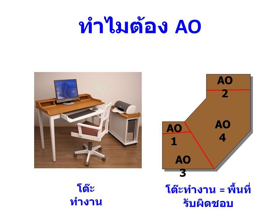 ทำไมต้อง AO โต๊ะ ทำงาน โต๊ะทำงาน = พื้นที่ รับผิดชอบ AO 1 AO 3 AO 2 AO 4