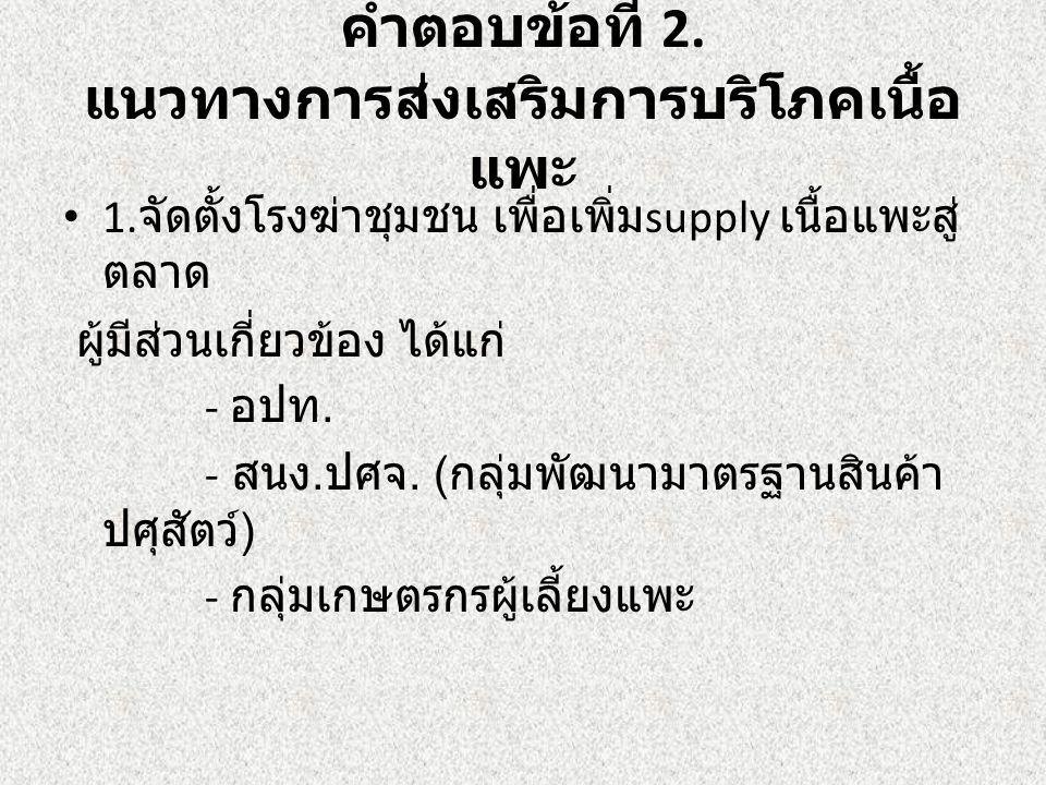 คำตอบข้อที่ 2. แนวทางการส่งเสริมการบริโภคเนื้อ แพะ 1.