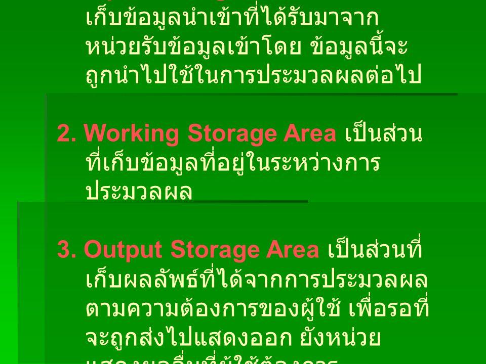 1.Input Storage Area เป็นส่วนที่ เก็บข้อมูลนำเข้าที่ได้รับมาจาก หน่วยรับข้อมูลเข้าโดย ข้อมูลนี้จะ ถูกนำไปใช้ในการประมวลผลต่อไป 2.