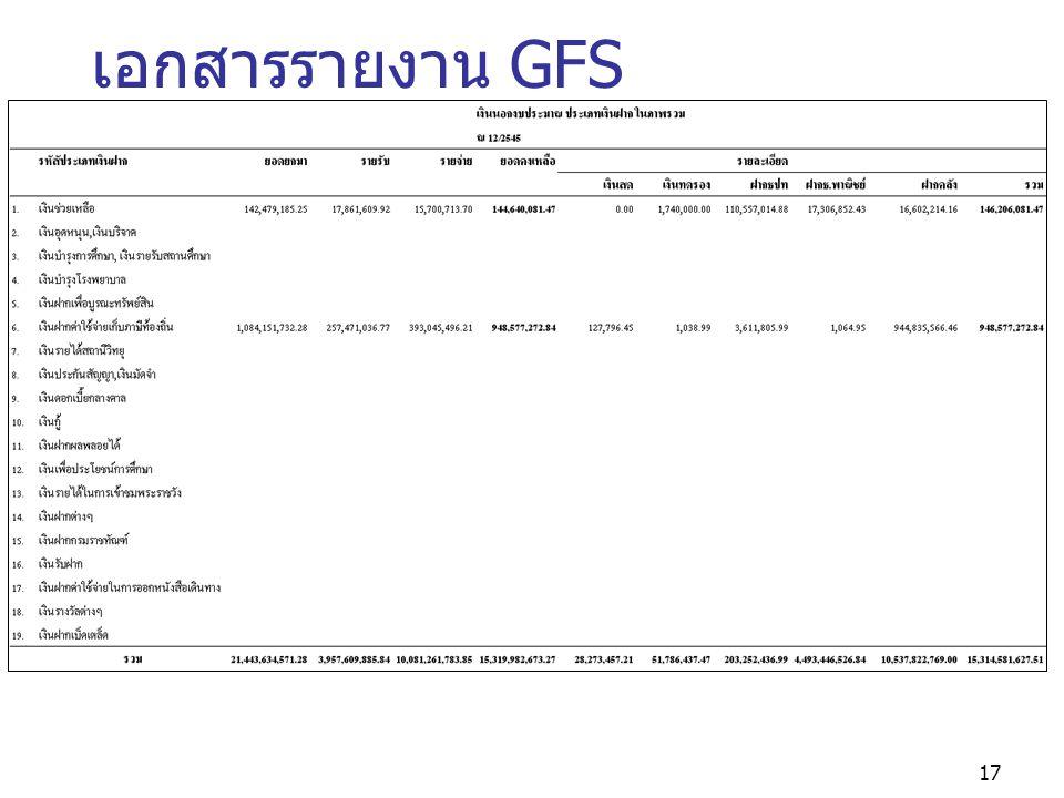 17 เอกสารรายงาน GFS