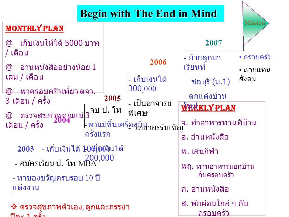 Begin with The End in Mind Monthly Plan @ เก็บเงินให้ได้ 5000 บาท / เดือน @ อ่านหนังสืออย่างน้อย 1 เล่ม / เดือน @ พาครอบครัวเที่ยว ตจว.