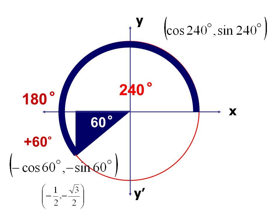 x x' y' y 60 ̊ 240 ̊ 180 ̊ +60 ̊