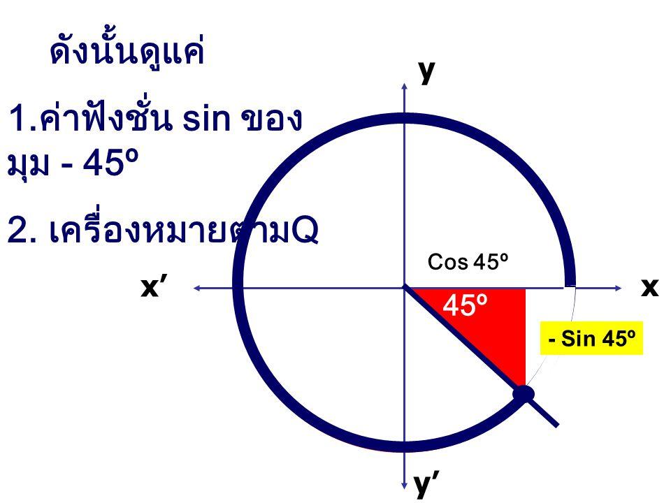 45º x x' y' y Cos 45º ดังนั้นดูแค่ 1.ค่าฟังชั่น sin ของ มุม - 45º 2. เครื่องหมายตามQ - Sin 45º