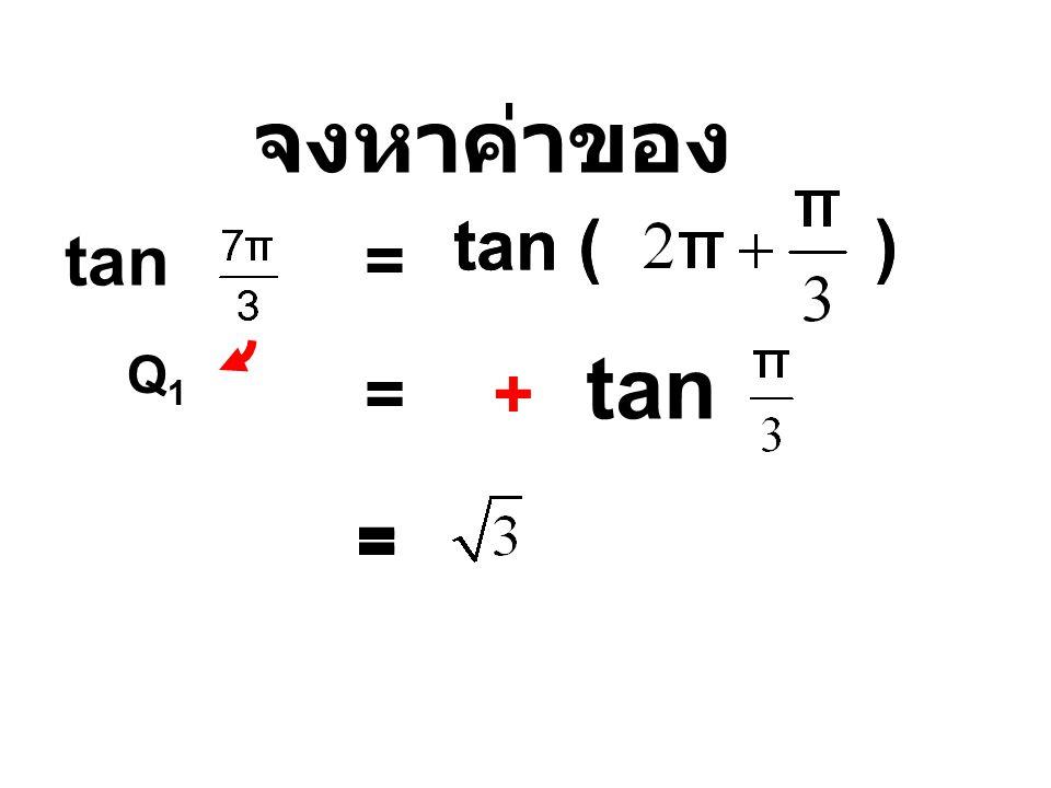 จงหาค่าของ tan = tan ( ) = = == Q1Q1 + tan tan ( )