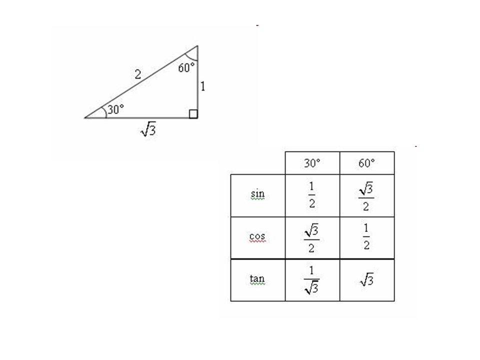 x x' y' y 120 ̊ 60 ̊ 180 ̊ - 60 ̊