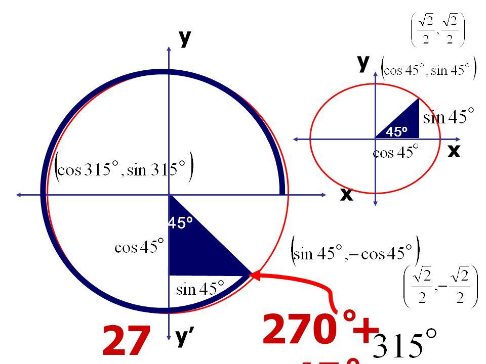 x x' y' y 270 ̊ + 45 ̊ 45º 27 0 ̊ x y 45º
