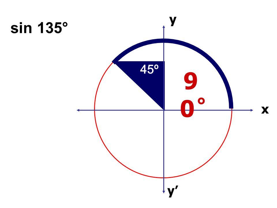 x x' y' y 45º 9 0 ̊ sin 135°